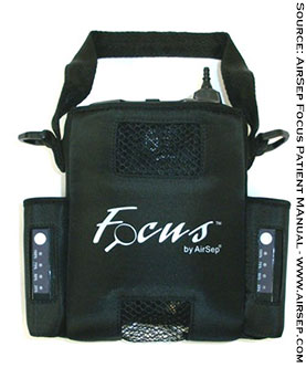 focus bag with battery pockets