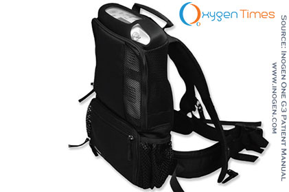 Inogen One G3 System backpack harness